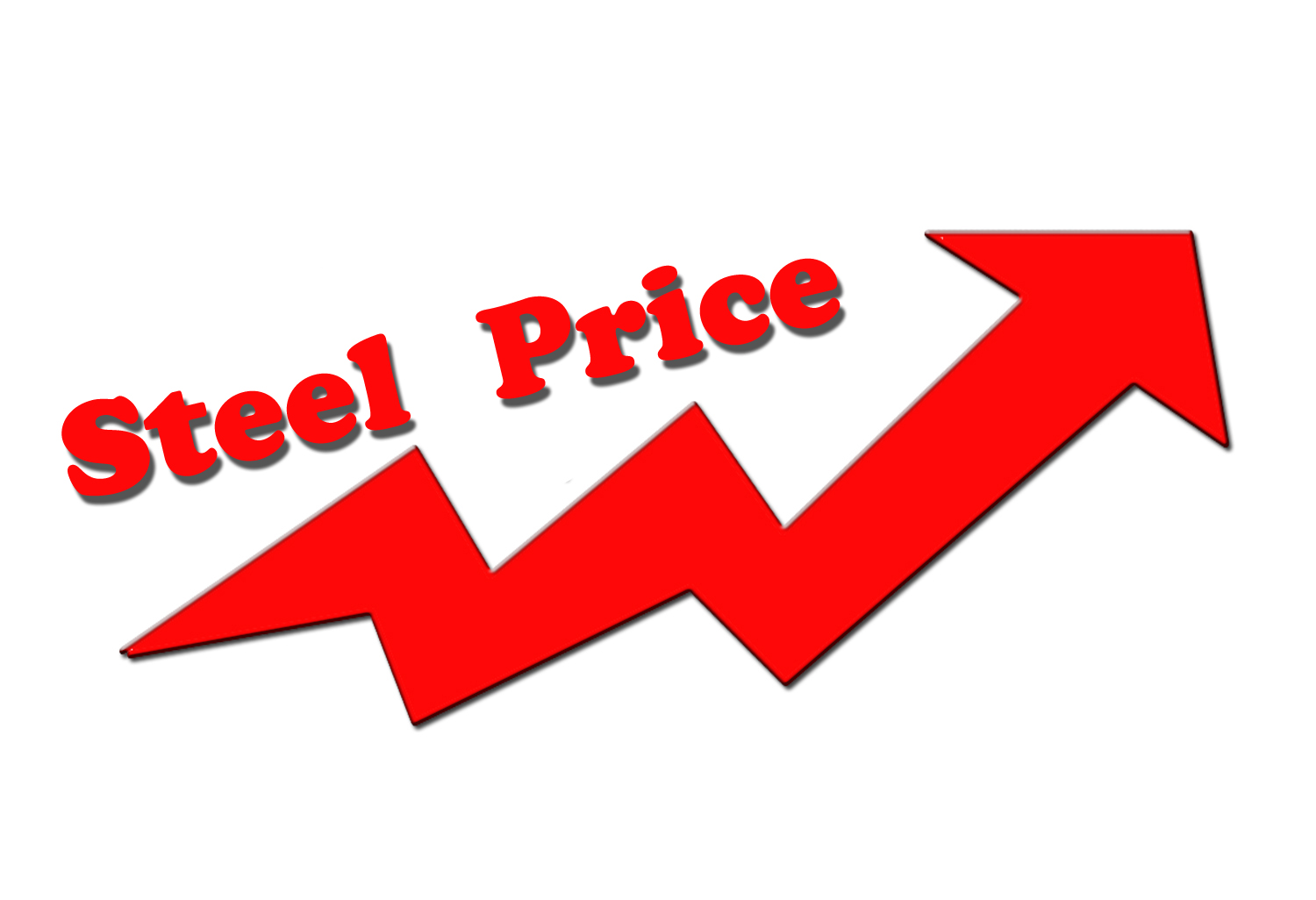 Can steel prices continue to be strong?